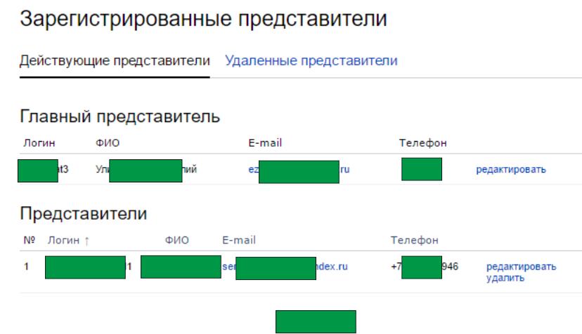 zaregistrirovannye-predstaviteli