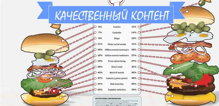 kachestvennyj-kontent-2