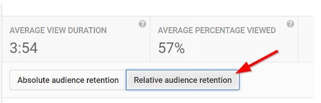 average_view