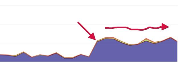info_graf