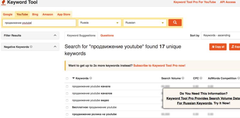 keyword youtube