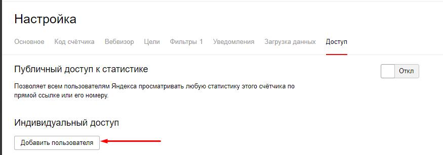 Как дать доступ к счетчику Яндекс.Метрики