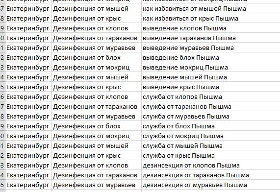 ads_groups