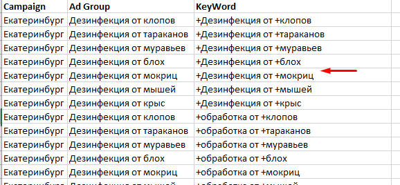 import_keywords